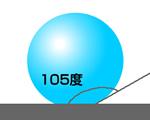 接触角105°の水玉状になっています